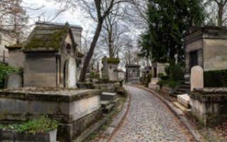 Можно ли поминать умершего в воскресенье
